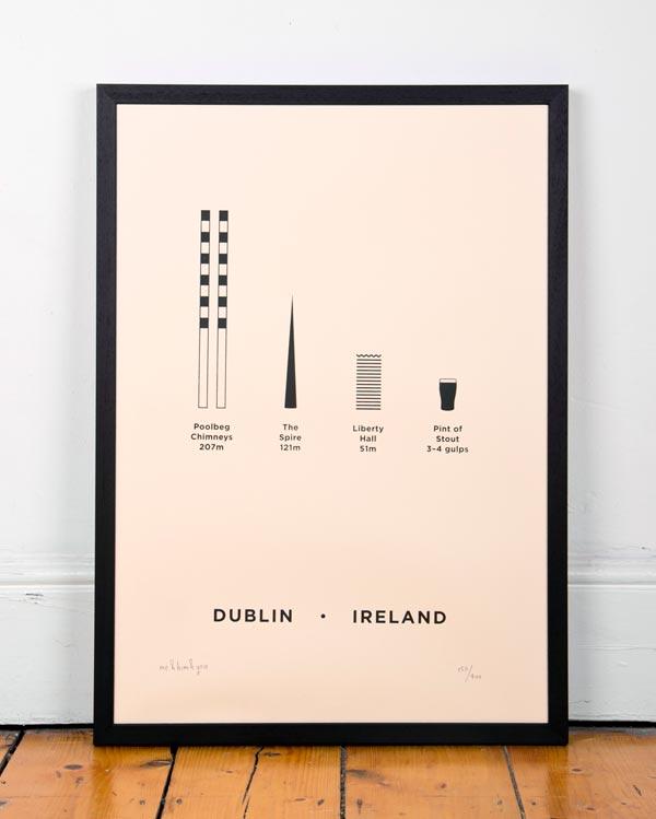 Minimalist city posters