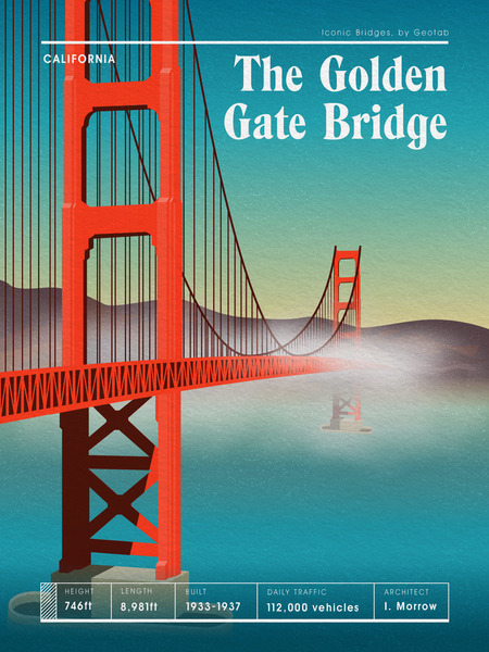 golden-gate-bridge (1)